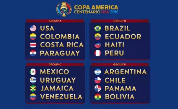 Copa America 2016: Lịch thi đấu – Kênh theo dõi – Truyền hình trực tiếp