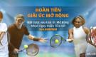 Khuyến mãi đặt cược Tennis: Úc mở rộng 2017