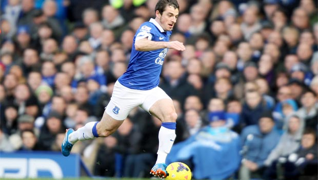 Leighton-Baines-Everton-and-England-defender