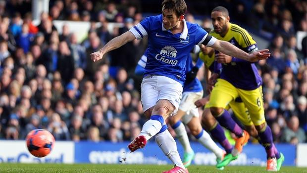 Leighton Baines Everton