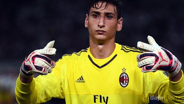 Gianluigi-Donnarumma-AC-Milan