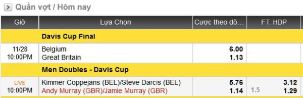 david cup - Andy Murray (GBR) v Ruben Bemelmans (BEL)