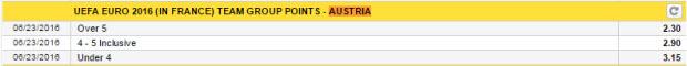 euro 2016 - keo bong da - diem so sau vong bang - australia - ao