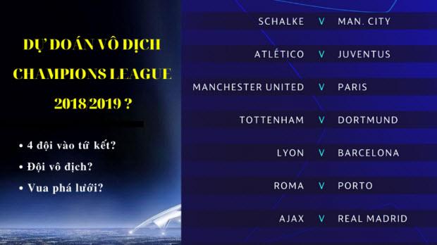 Kèo nhà cái dự đoán Champions League 20182019 - Đặt cược vô địch