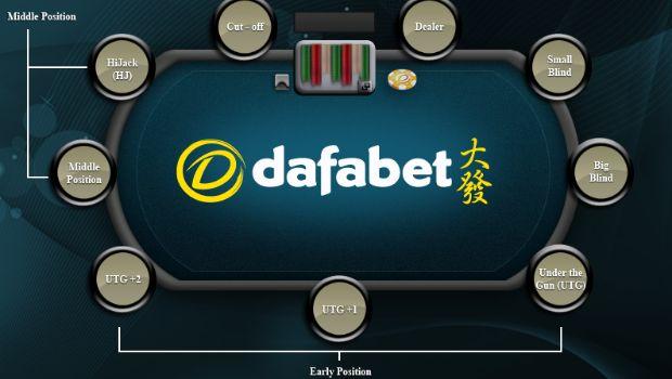 Những cách All-in trong Poker giúp bạn chiến thắng(1)